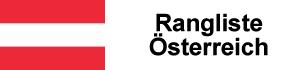Rangliste Österreich