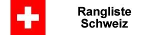 Rangliste Schweiz